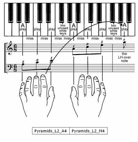 Piano left hand piano chords : Music Chords