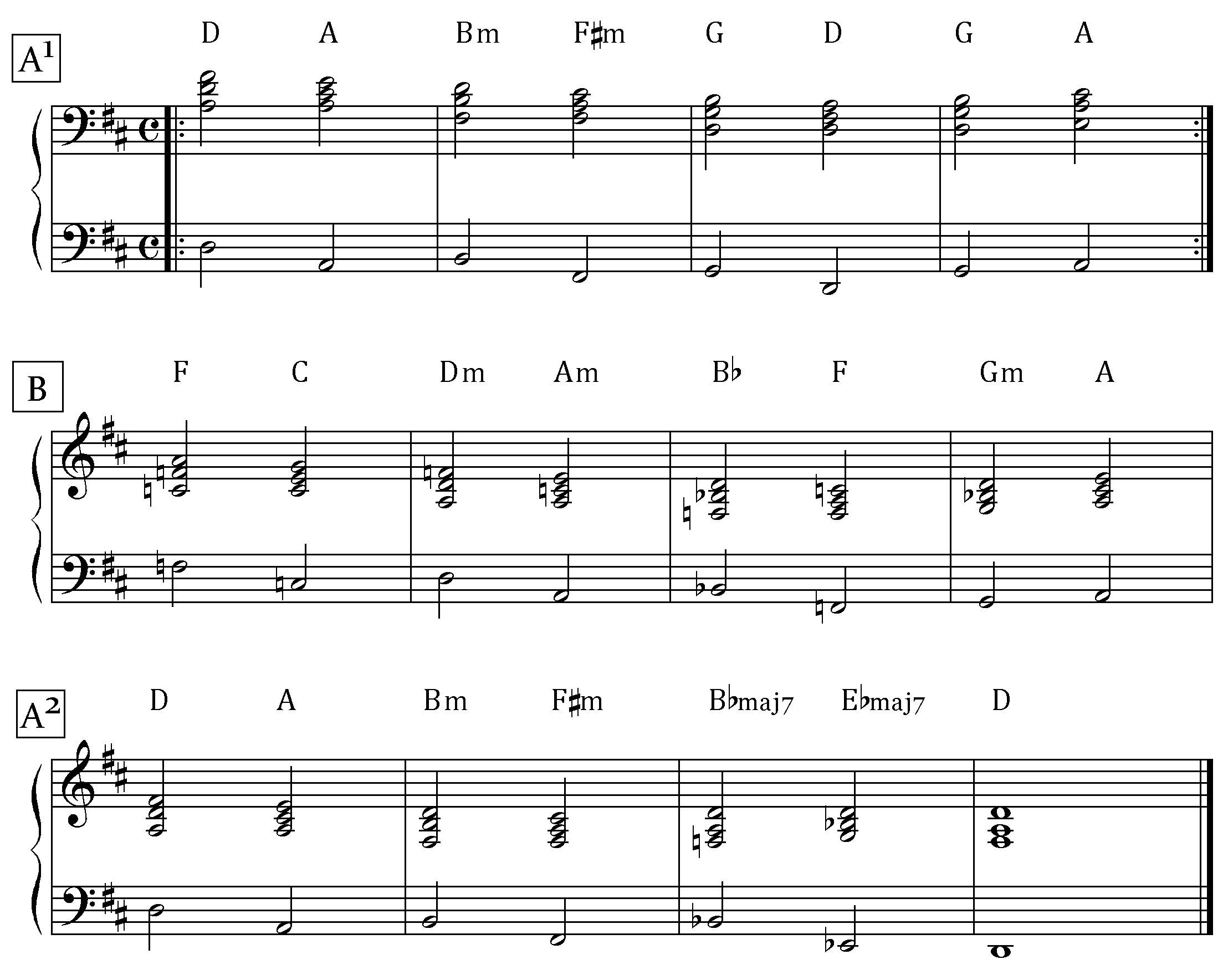 32 bar song form pdf