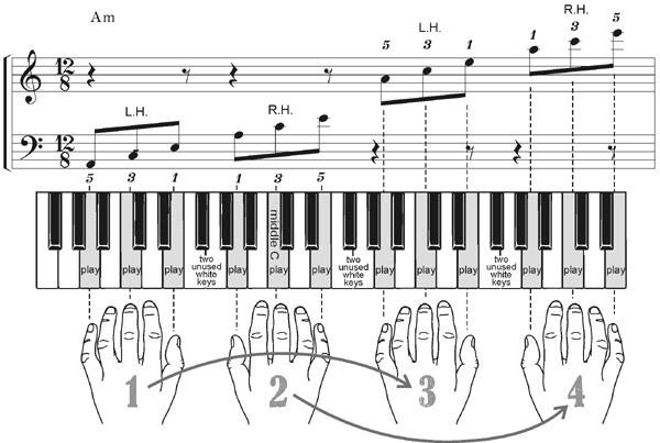 Piano Hand Position Chart submited images.