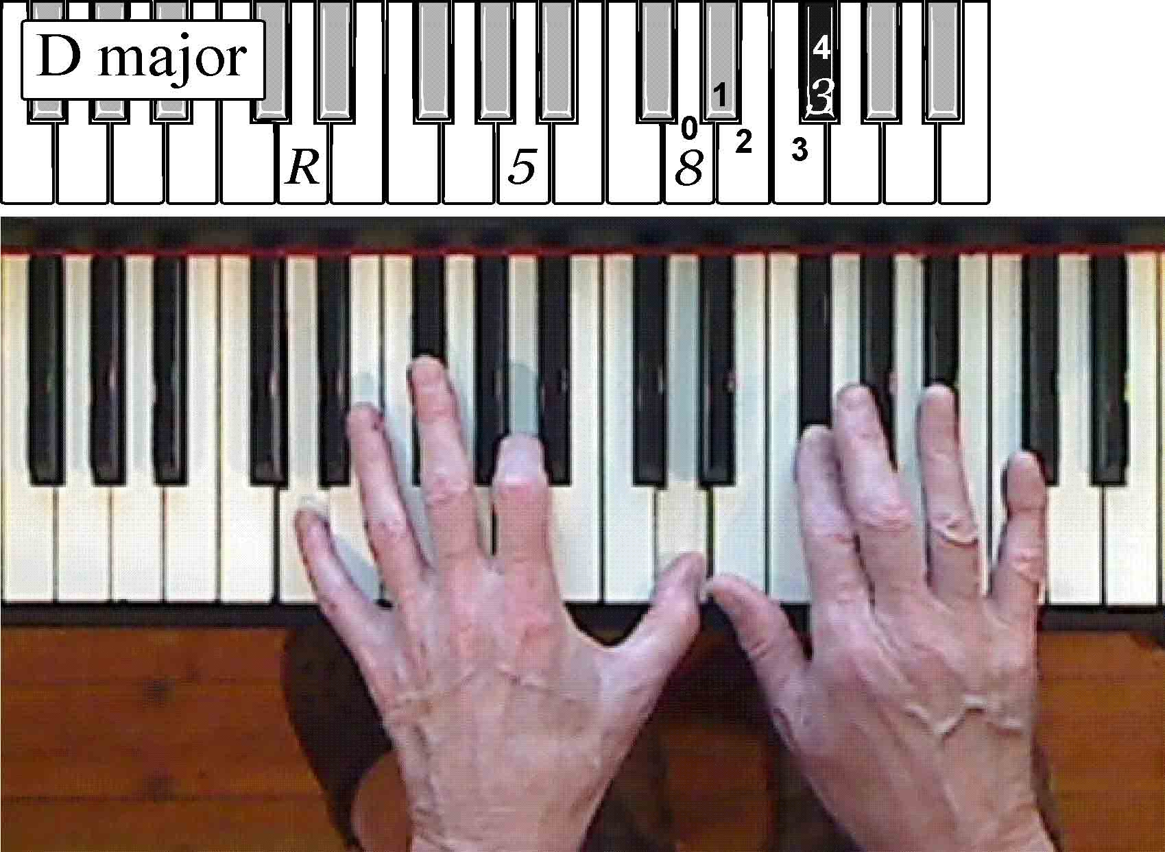 Musicarta easy piano style and here is the mister musicarta youtube performance video to guide you hexwebz Image collections