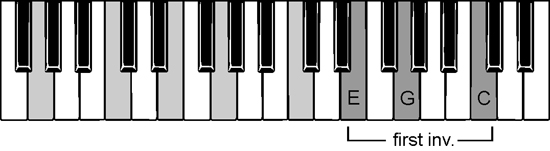 chord generator