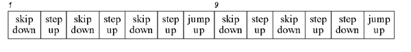 Root movement chord table