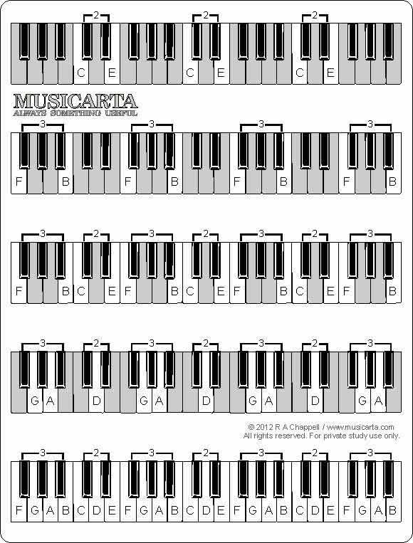 piano flashcard