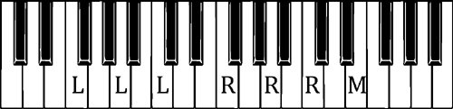 chord progression