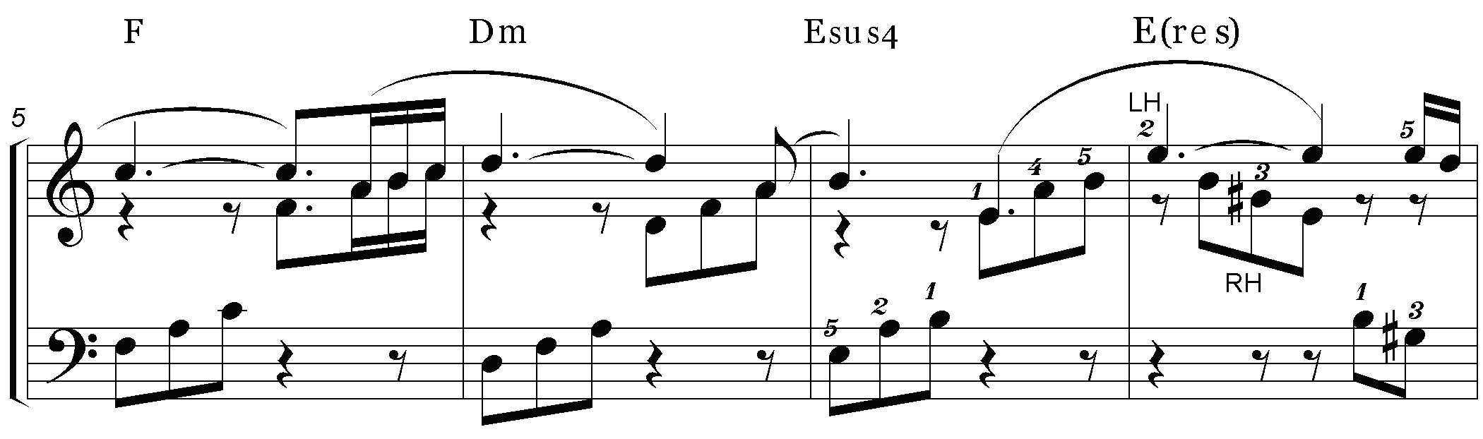 Gsus7 Sus2 Gsus G7sus Chord Piano Wwwmiifotoscom